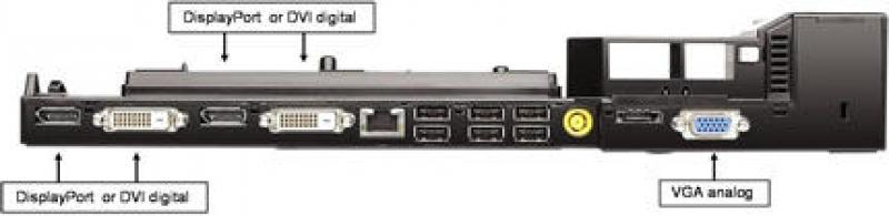Lenovo ThinkPad Mini Dock 3 (Type 4338), 2 DVI- & DisplayPort väljundit, E-SATA, kasutatud, garantii 1 aasta