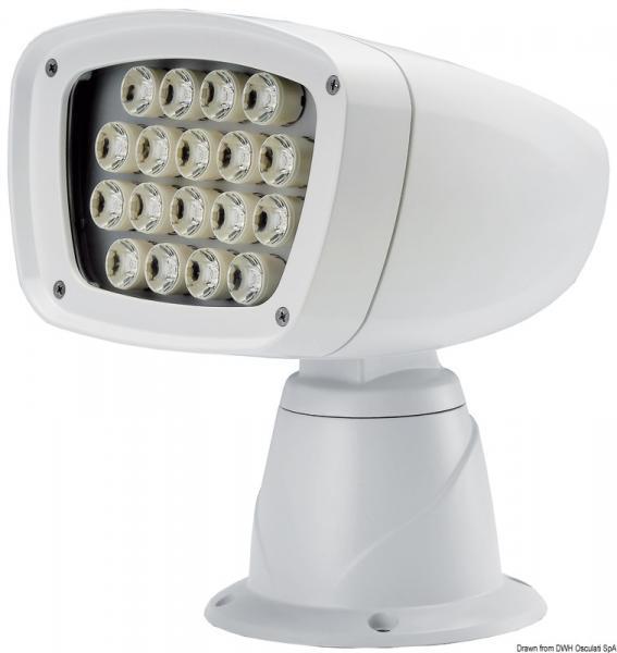 4940 5f11906e034595.78008757 LED%20proz large | 2021