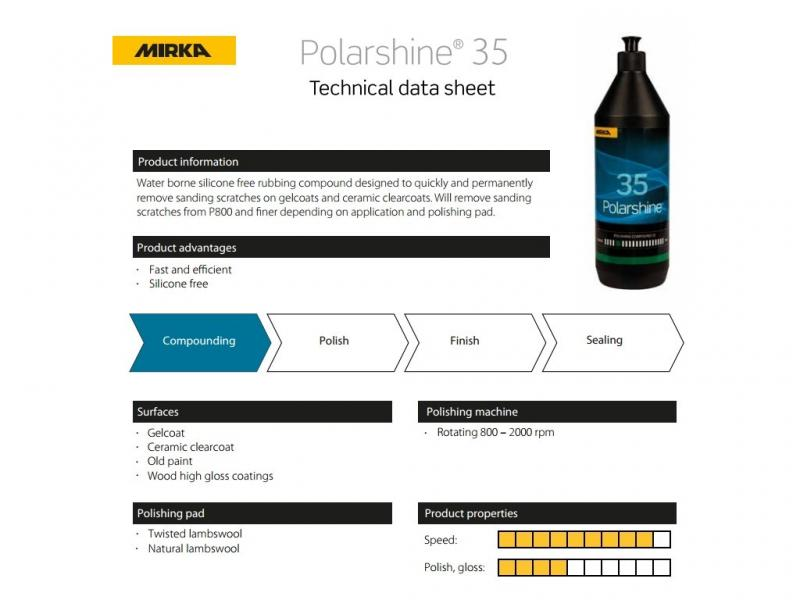 Poleerimispasta Polarshine 35 250ml
